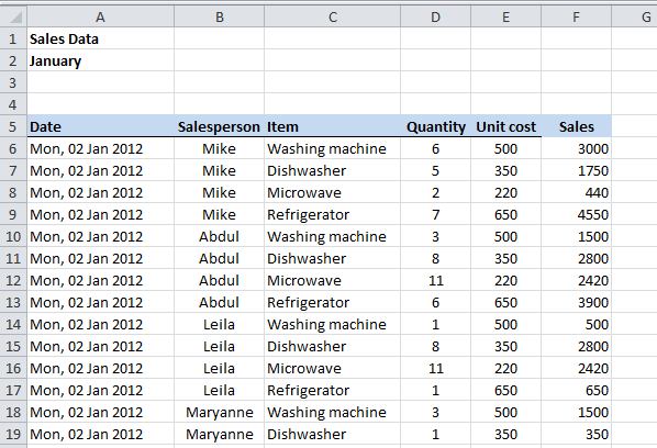 Freeze or lock rows and columns in an Excel worksheet. Learn Microsoft ...